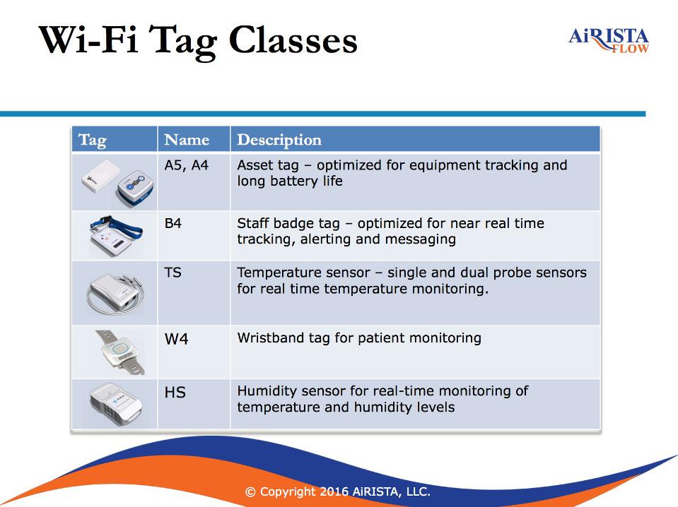 Wi Fi Tag Classes